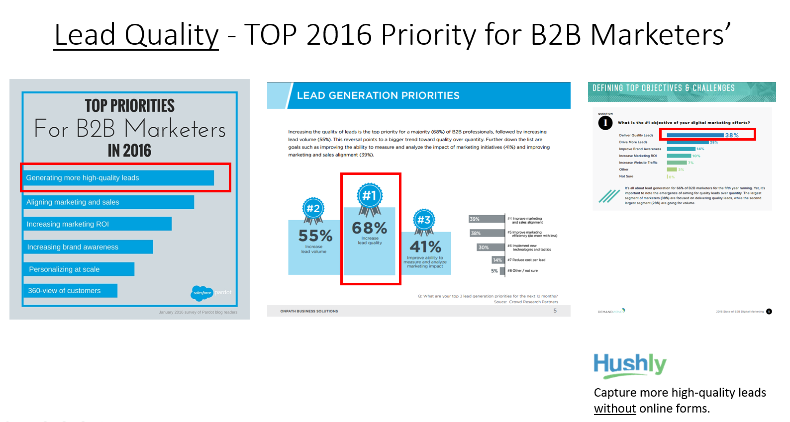 LeadQualityTop2016Priority