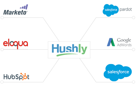 Hushly Integrations