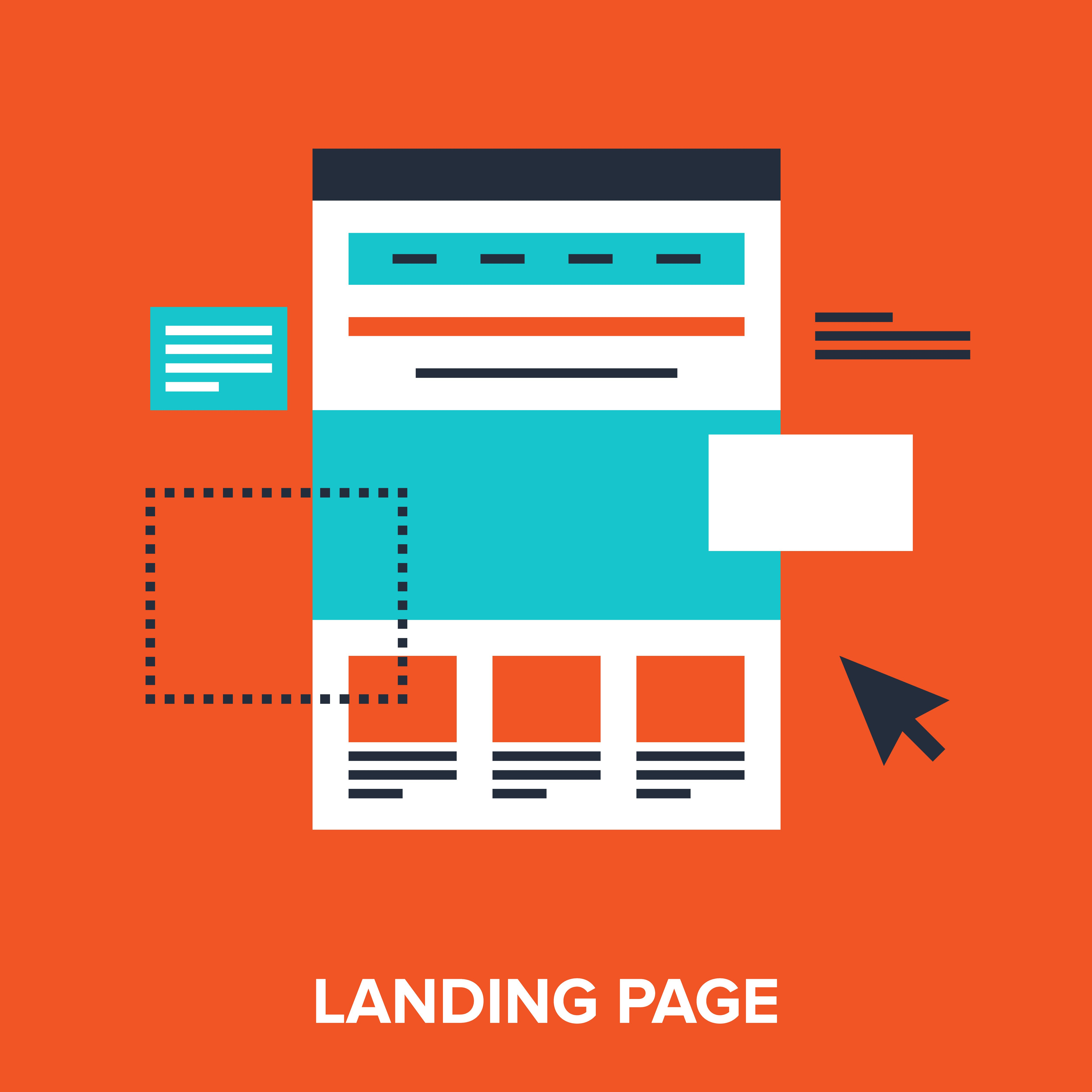 B2B landing page best practices
