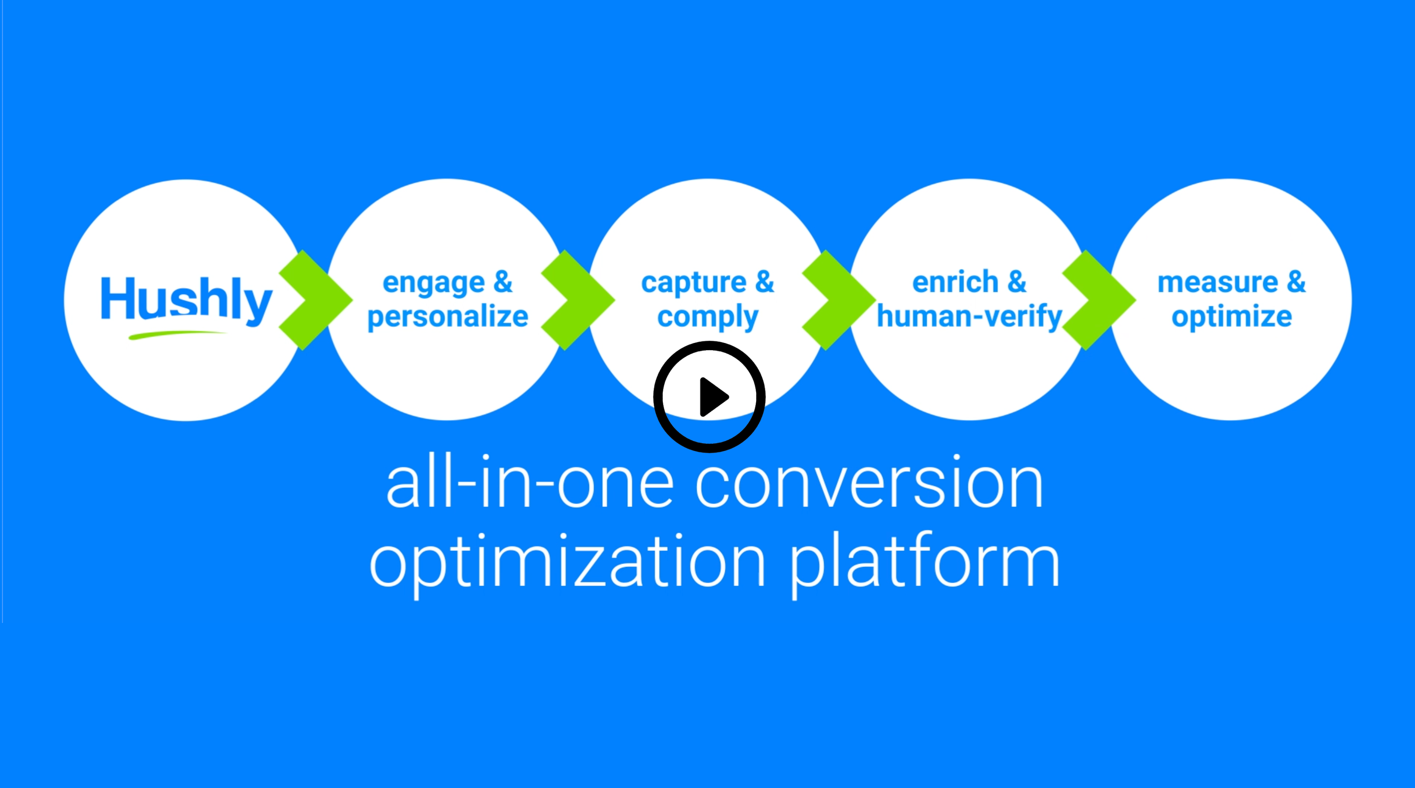 Hushly All-In-One Conversion Platform